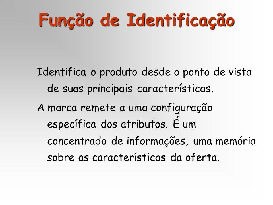 Função de Identificação Identifica o produto desde o ponto de vista de suas principais características. A marca remete a uma configuração específica d