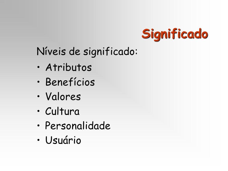 Significado Níveis de significado: Atributos Benefícios Valores Cultura Personalidade Usuário