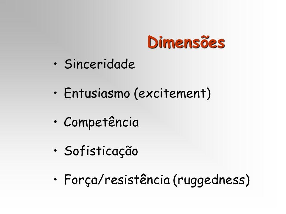 Dimensões Sinceridade Entusiasmo (excitement) Competência Sofisticação Força/resistência (ruggedness)