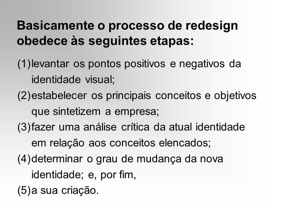 (1)levantar os pontos positivos e negativos da identidade visual; (2)estabelecer os principais conceitos e objetivos que sintetizem a empresa; (3)faze