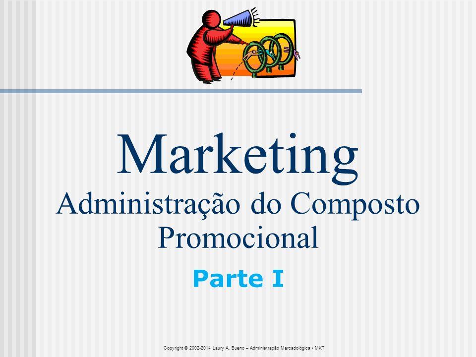 Copyright © 2002-2014 Laury A. Bueno – Administração Mercadológica MKT Marketing Administração do Composto Promocional Parte I