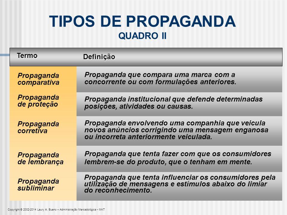 Definição Propaganda que compara uma marca com a concorrente ou com formulações anteriores. Propaganda que tenta fazer com que os consumidores lembrem
