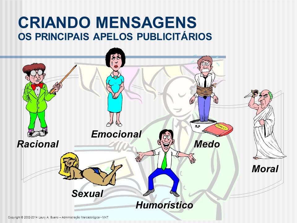 CRIANDO MENSAGENS OS PRINCIPAIS APELOS PUBLICITÁRIOS Racional Moral Medo Emocional Sexual Humorístico Copyright © 2002-2014 Laury A. Bueno – Administr