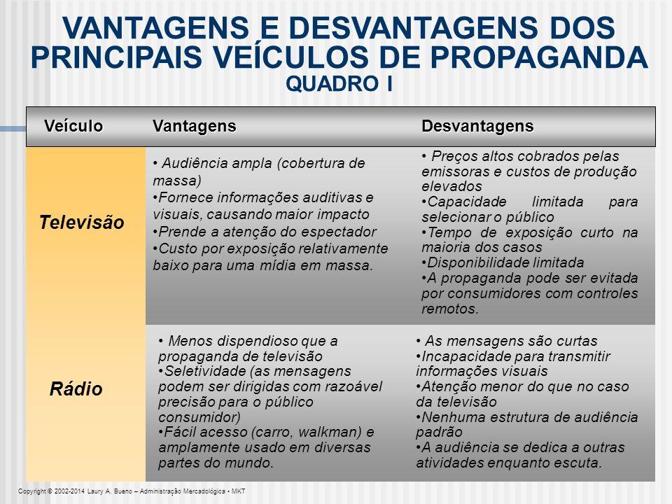 VeículoVantagensDesvantagens Televisão Rádio Audiência ampla (cobertura de massa) Fornece informações auditivas e visuais, causando maior impacto Pren