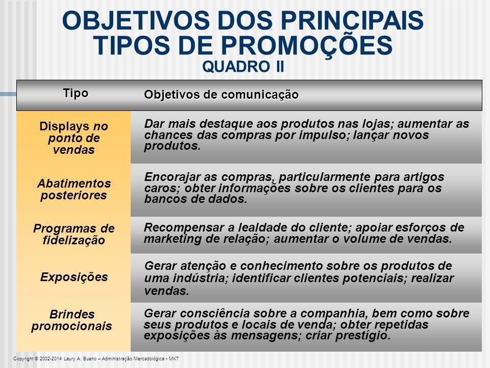 OBJETIVOS DOS PRINCIPAIS TIPOS DE PROMOÇÕES QUADRO II Tipo Objetivos de comunicação Displays no ponto de vendas Dar mais destaque aos produtos nas loj