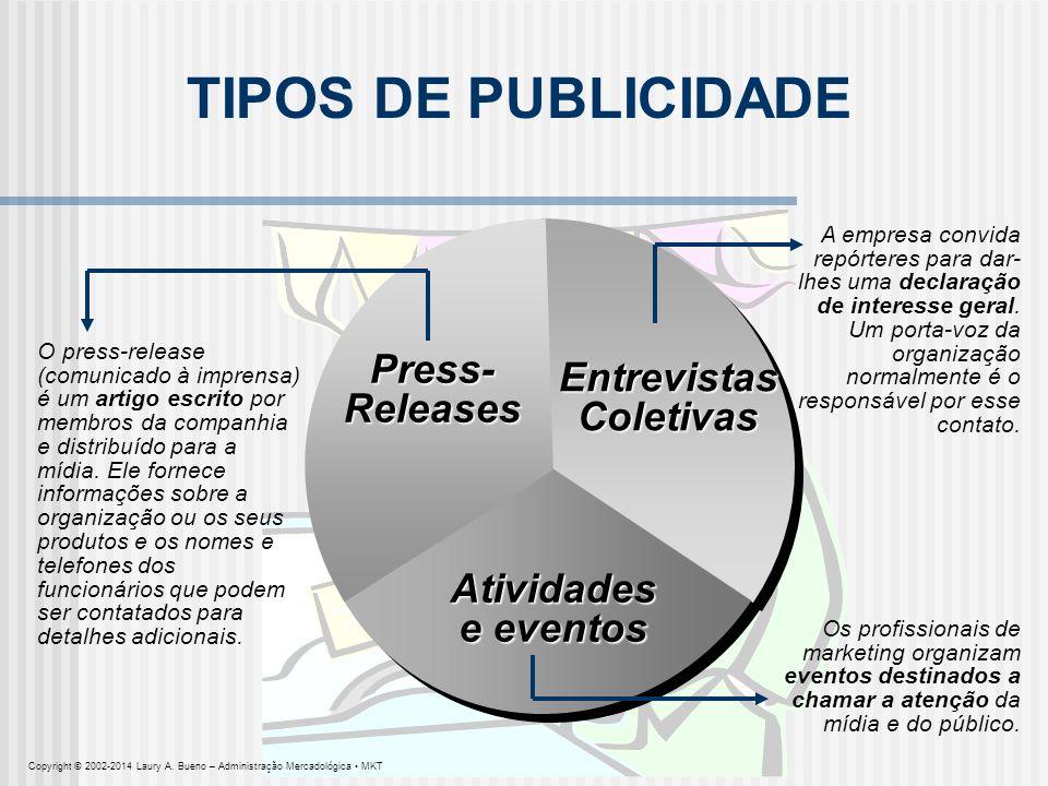 TIPOS DE PUBLICIDADE Press- Releases Entrevistas Coletivas Atividades e eventos O press-release (comunicado à imprensa) é um artigo escrito por membro