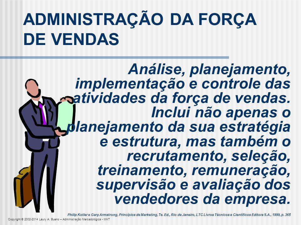 ADMINISTRAÇÃO DA FORÇA DE VENDAS Análise, planejamento, implementação e controle das atividades da força de vendas. Inclui não apenas o planejamento d