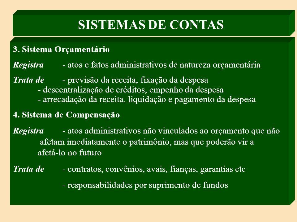 1. SISTEMA FINANCEIRO Registra- recebimentos e pagamentos de natureza orçamentária e extra-orçamentária Trata de- ingressos (entradas) e dispêndios (s