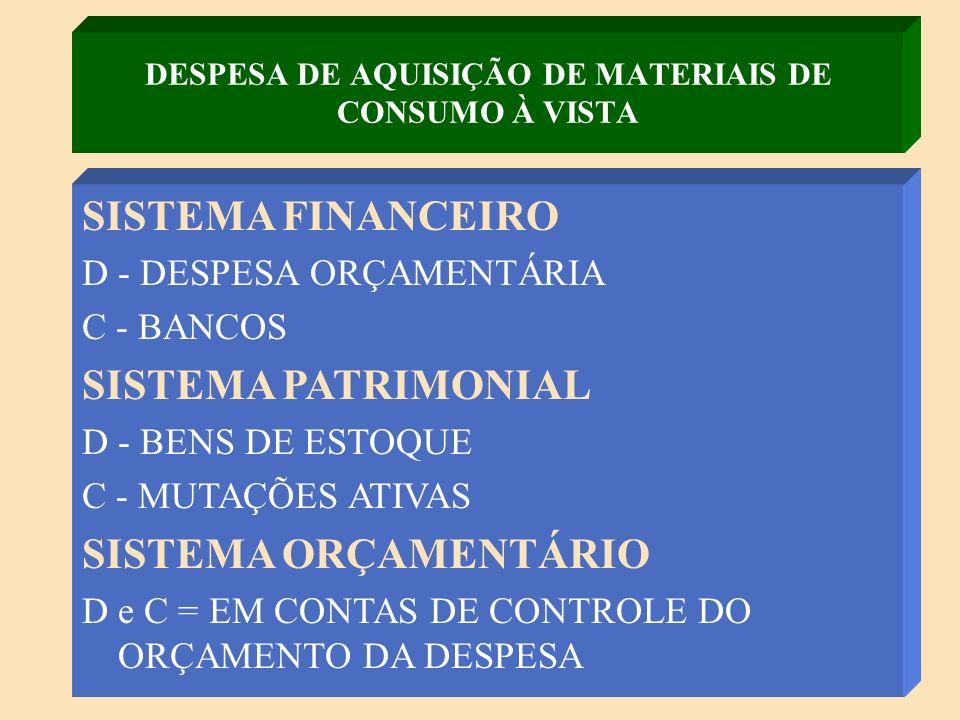DESPESA DE AQUISIÇÃO DE SERVIÇOS À VISTA SISTEMA FINANCEIRO D - DESPESA ORÇAMENTÁRIA C - BANCOS e SISTEMA ORÇAMENTÁRIO D e C = EM CONTAS DE CONTROLE DO ORÇAMENTO DA DESPESA