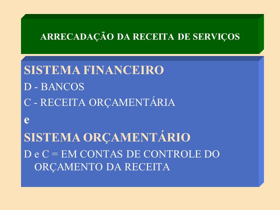 SISTEMA FINANCEIRO D - DESPESA ORÇAMENTÁRIA C - BANCOS SISTEMA PATRIMONIAL D - BENS DE ESTOQUE C - MUTAÇÕES ATIVAS SISTEMA ORÇAMENTÁRIO D e C = EM CONTAS DE CONTROLE DO ORÇAMENTO DA DESPESA DESPESA DE AQUISIÇÃO DE MATERIAIS DE CONSUMO À VISTA