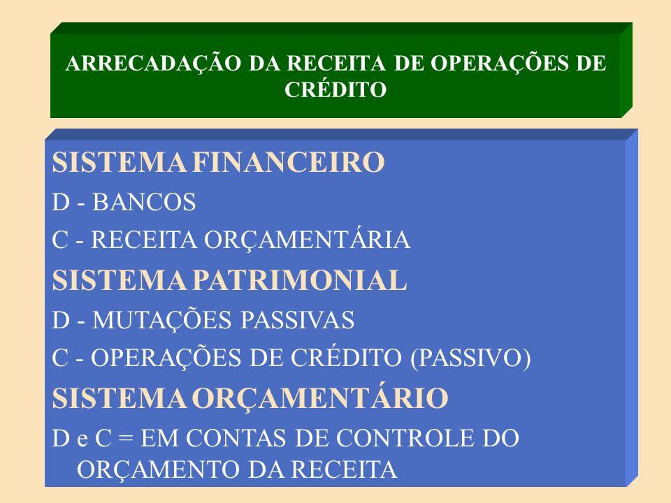 ARRECADAÇÃO DA RECEITA DE SERVIÇOS SISTEMA FINANCEIRO D - BANCOS C - RECEITA ORÇAMENTÁRIA e SISTEMA ORÇAMENTÁRIO D e C = EM CONTAS DE CONTROLE DO ORÇAMENTO DA RECEITA