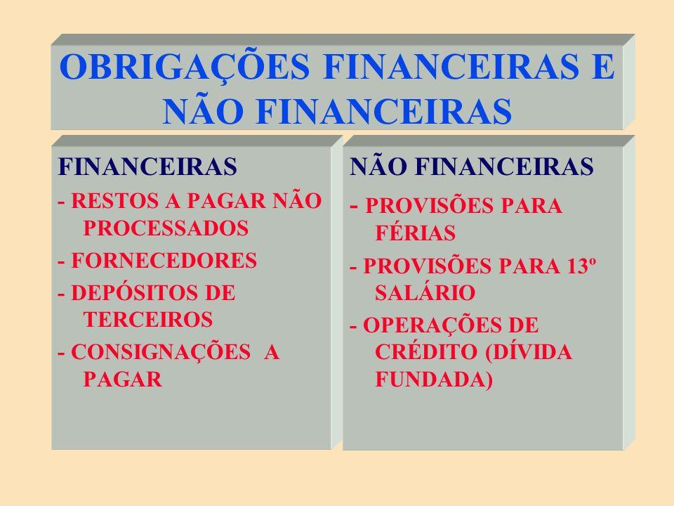 DIREITOS FINANCEIROS E NÃO FINANCEIROS - BANCOS C / MOVIMENTO - APLICAÇÕES FINANCEIRAS - POUPANÇAS - CRÉDITOS A RECEBER (SAL.