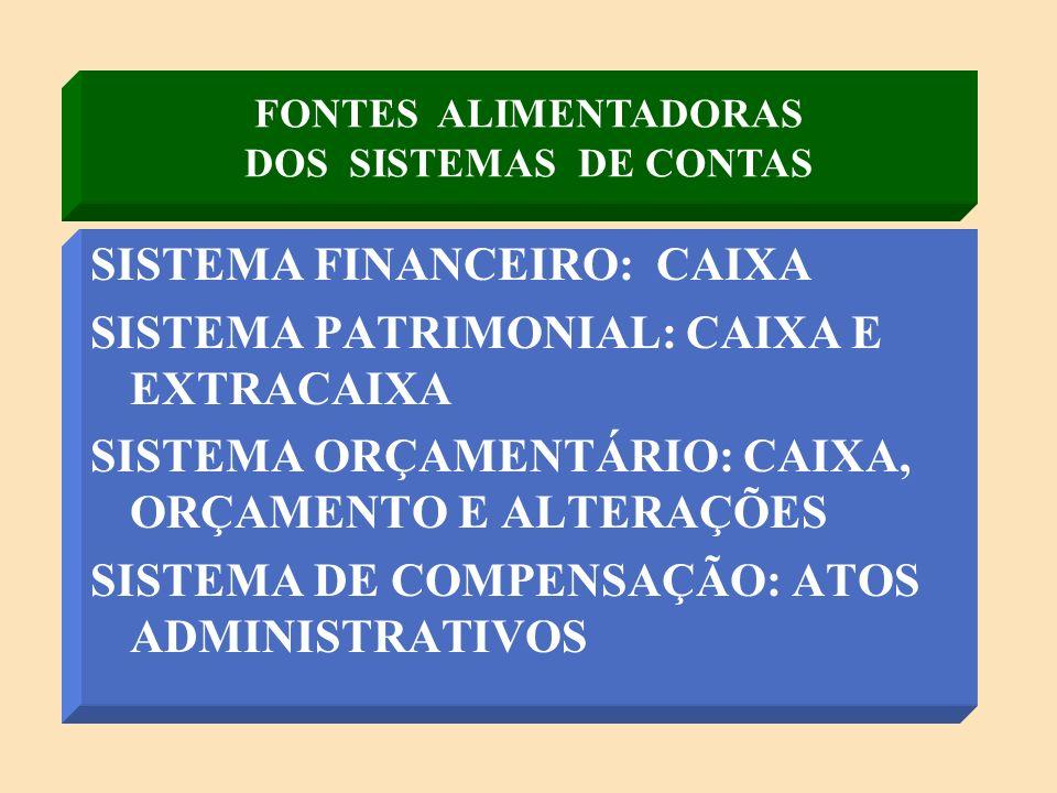 OBRIGAÇÕES FINANCEIRAS E NÃO FINANCEIRAS FINANCEIRAS - RESTOS A PAGAR NÃO PROCESSADOS - FORNECEDORES - DEPÓSITOS DE TERCEIROS - CONSIGNAÇÕES A PAGAR NÃO FINANCEIRAS - PROVISÕES PARA FÉRIAS - PROVISÕES PARA 13º SALÁRIO - OPERAÇÕES DE CRÉDITO (DÍVIDA FUNDADA)
