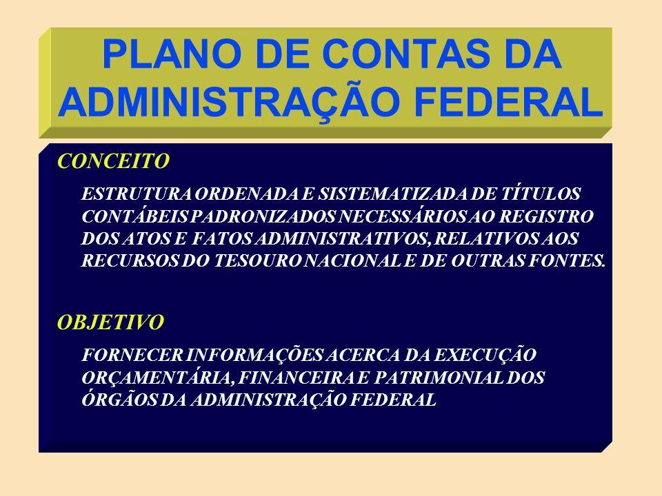 FONTES ALIMENTADORAS DOS SISTEMAS DE CONTAS SISTEMA FINANCEIRO: CAIXA SISTEMA PATRIMONIAL: CAIXA E EXTRACAIXA SISTEMA ORÇAMENTÁRIO: CAIXA, ORÇAMENTO E ALTERAÇÕES SISTEMA DE COMPENSAÇÃO: ATOS ADMINISTRATIVOS