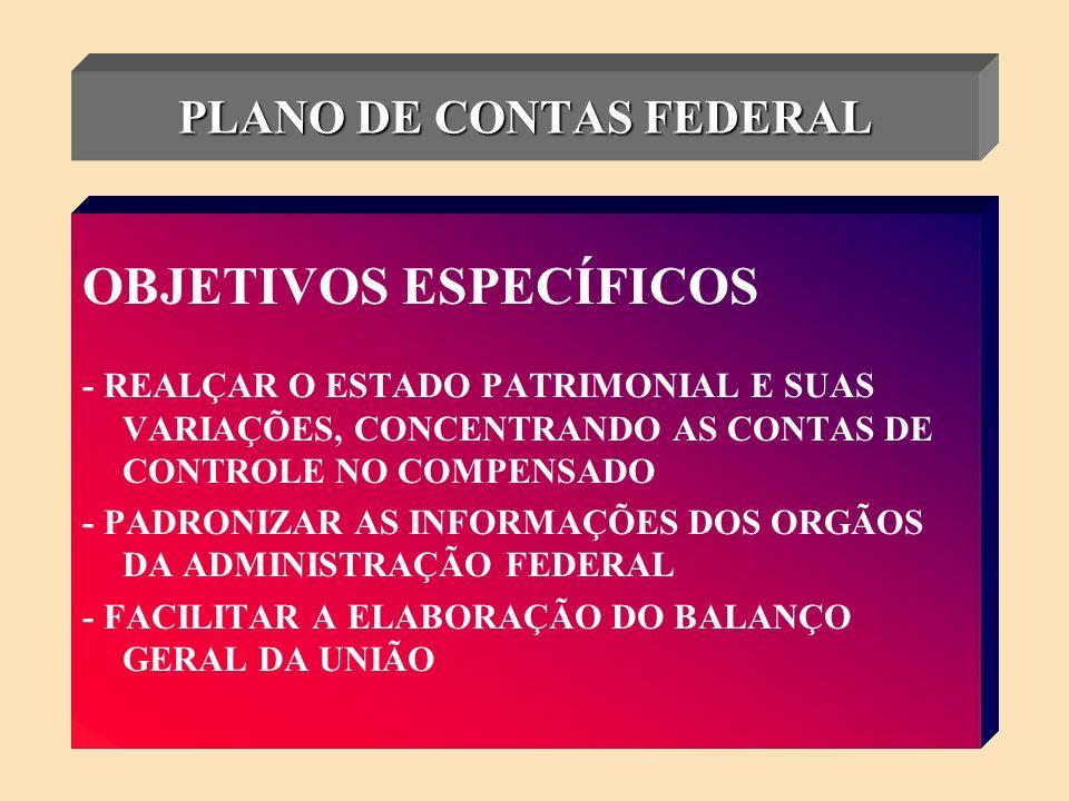 PLANO DE CONTAS DA ADMINISTRAÇÃO FEDERAL CONCEITO ESTRUTURA ORDENADA E SISTEMATIZADA DE TÍTULOS CONTÁBEIS PADRONIZADOS NECESSÁRIOS AO REGISTRO DOS ATOS E FATOS ADMINISTRATIVOS, RELATIVOS AOS RECURSOS DO TESOURO NACIONAL E DE OUTRAS FONTES.