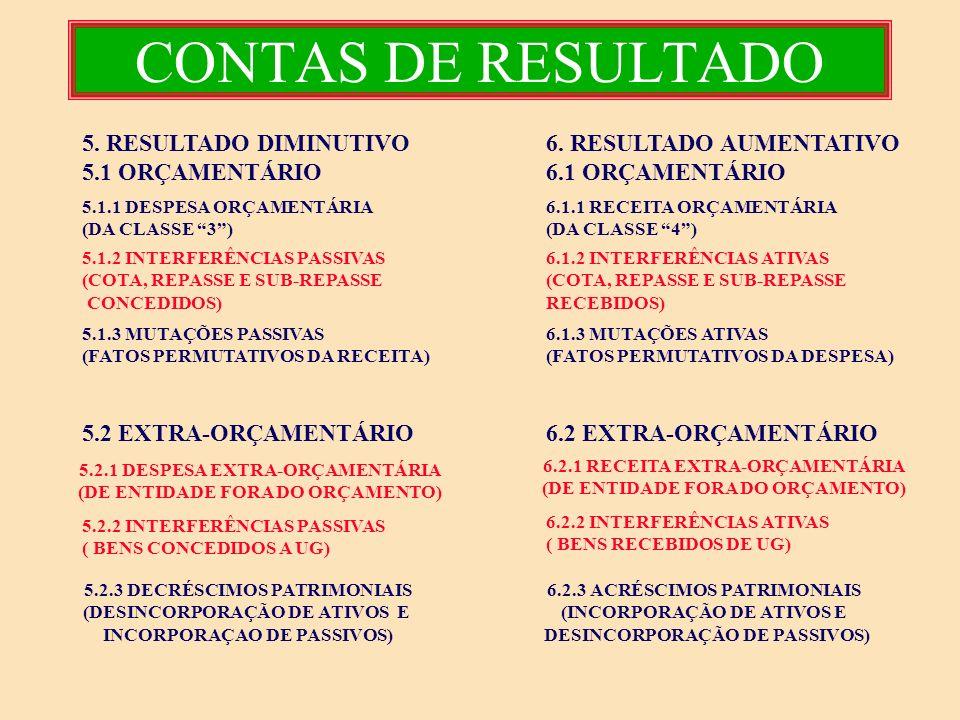 CONTAS DE CONTROLE 1.9 ATIVO COMPENSADO 1.9.1 EXECUÇÃO ORÇAM.