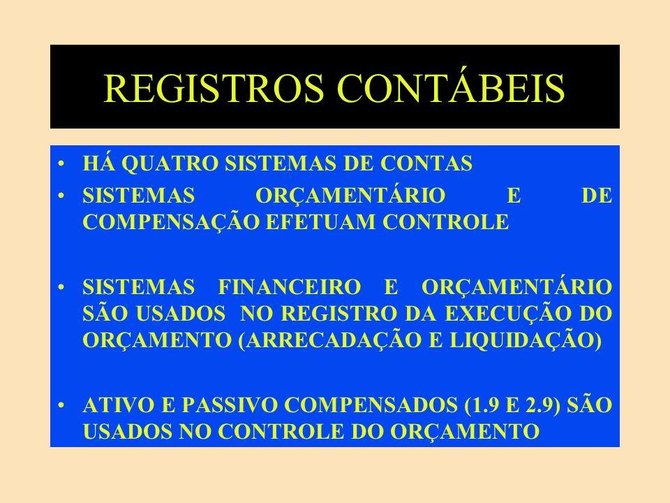 REGISTROS CONTÁBEIS REGIME CONTÁBIL: MISTO A RECEITA SERÁ REGISTRADA PELA ENTRADA DE DINHEIRO (RECOLHIMENTO) A DESPESA SERÁ REGISTRADA NO RECEBIMENTO DE BENS E SERVIÇOS (LIQUIDAÇÃO) NO FINAL DO ANO, OS VALORES: - ARRECADADOS E NÃO RECOLHIDOS SERÃO REGISTRADOS COMO RECEITA; E - EMPENHADOS E NÃO LIQUIDADOS SERÃO REGISTRADOS COMO DESPESA ( RESTOS A PAGAR NÃO- PROCESSADOS )