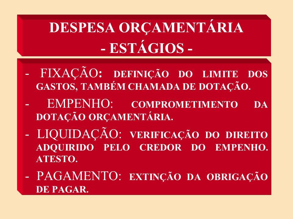 DESPESA ORÇAMENTÁRIA (CLASSIFICAÇÃO ECONÔMICA) 3.CORRENTES4.