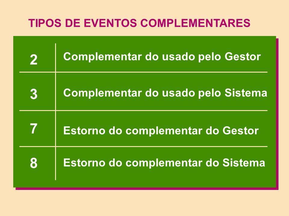 TIPOS DE UTILIZAÇÃO DO EVENTO 01560156 Utilizado pelo Gestor Utilizado pelo Sistema Estorno do Gestor Estorno do Sistema