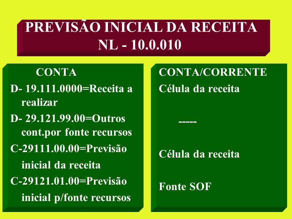 MECANISMO DE DÉBITO E CRÉDITO DAS CLASSES DE EVENTOS 10 20 30 40 54 51 53 55 61 70 52 56 80 UTILIZADOS DE FORMA INDIVIDUAL PARTIDA CONTÁBIL DOBRADA (DÉBITO E CRÉDITO) PARTIDA CONTÁBIL PREDOMINANTEMENTE DE DÉBITO PARTIDA CONTÁBIL PREDOMINANTEMENTE DE CRÉDITO