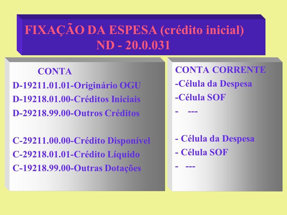 REALIZAÇÃO DA RECEITA PRÓPRIA - NL 55.0.505 E 80.0.850 CONTA CONTÁBIL 55.0.505 D-11112.99.02-Banco/Brasil 80.0.850 D-19114.00.00-Rec.