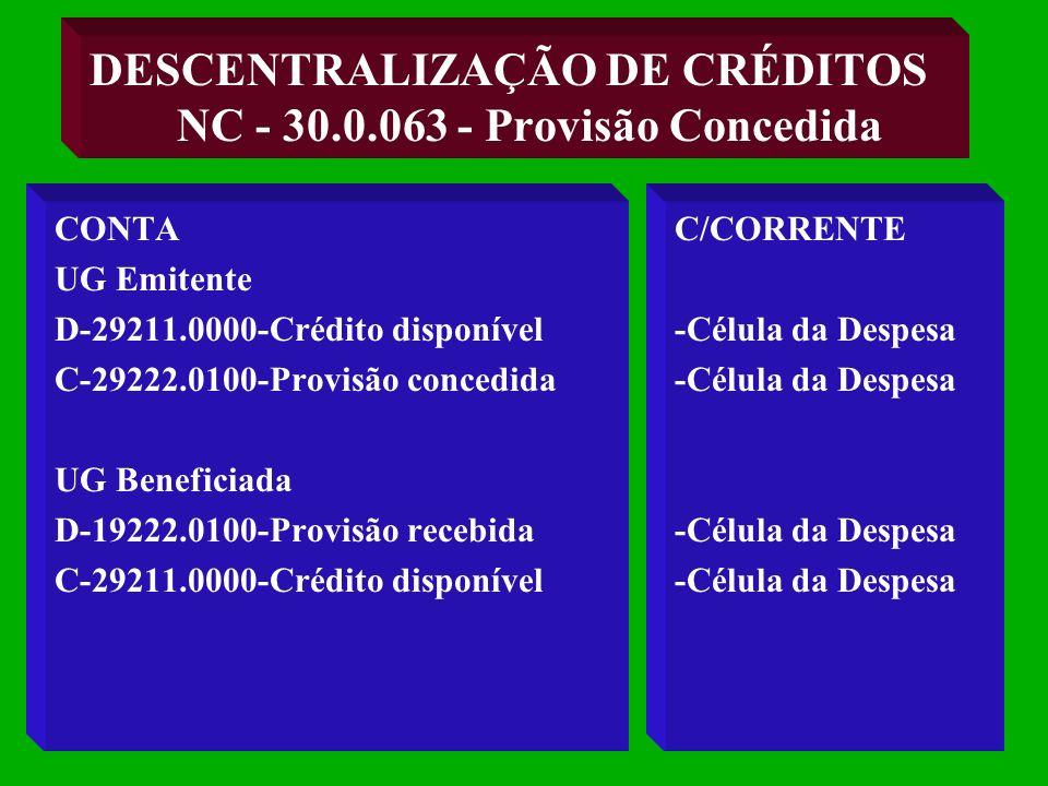 FIXAÇÃO DA ESPESA (crédito inicial) ND - 20.0.031 CONTA D-19211.01.01-Originário OGU D-19218.01.00-Créditos Iniciais D-29218.99.00-Outros Créditos C-29211.00.00-Crédito Disponível C-29218.01.01-Crédito Líquido C-19218.99.00-Outras Dotações CONTA CORRENTE -Célula da Despesa -Célula SOF - --- - Célula da Despesa - Célula SOF - ---