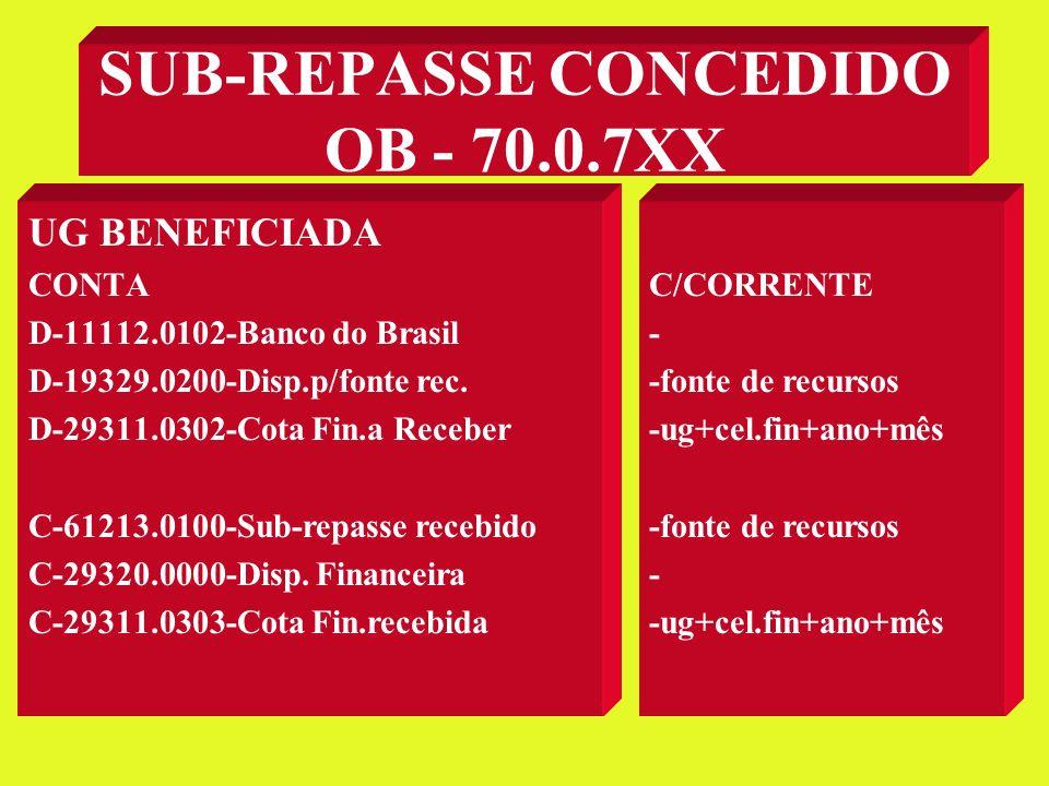 SUB-REPASSE CONCEDIDO OB - 70.0.7XX UG CONCEDENTE CONTA D-51213.01.YY-Sub-repasse fonte Concedido D-29320.0000 -Disp.