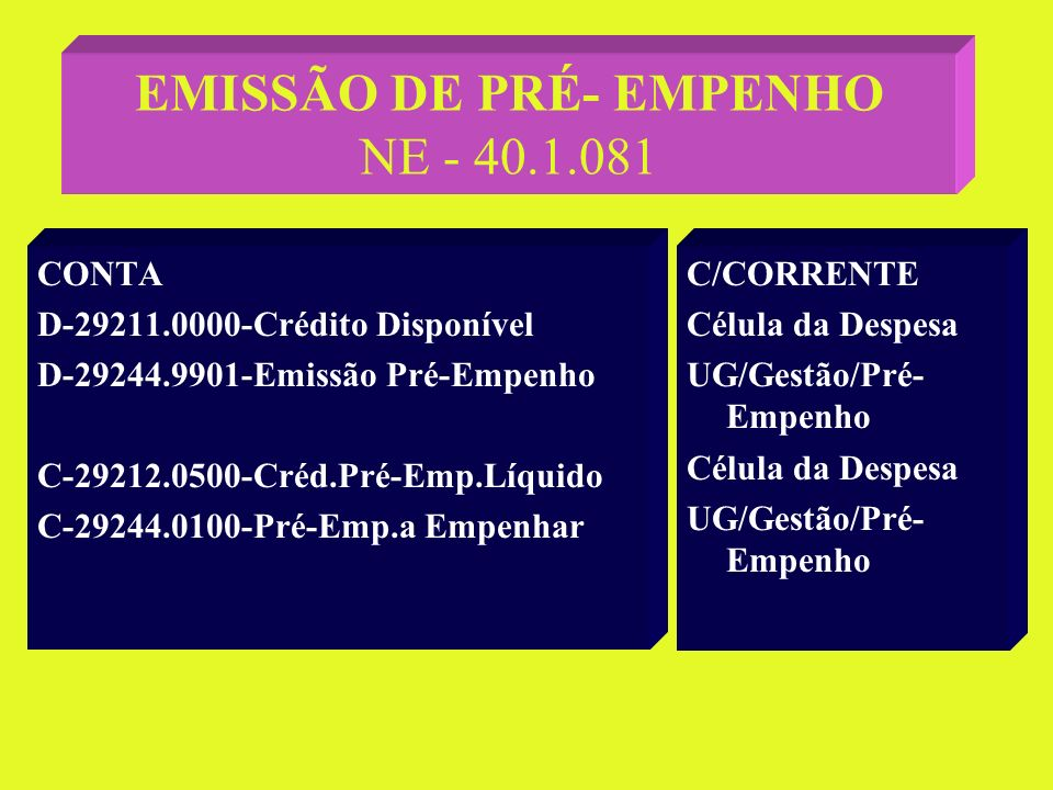 SUB-REPASSE CONCEDIDO OB - 70.0.7XX UG BENEFICIADA CONTA D-11112.0102-Banco do Brasil D-19329.0200-Disp.p/fonte rec.