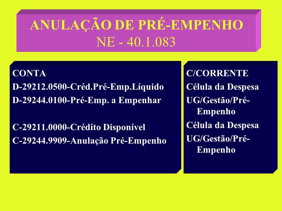 EMISSÃO DE PRÉ- EMPENHO NE - 40.1.081 CONTA D-29211.0000-Crédito Disponível D-29244.9901-Emissão Pré-Empenho C-29212.0500-Créd.Pré-Emp.Líquido C-29244.0100-Pré-Emp.a Empenhar C/CORRENTE Célula da Despesa UG/Gestão/Pré- Empenho Célula da Despesa UG/Gestão/Pré- Empenho
