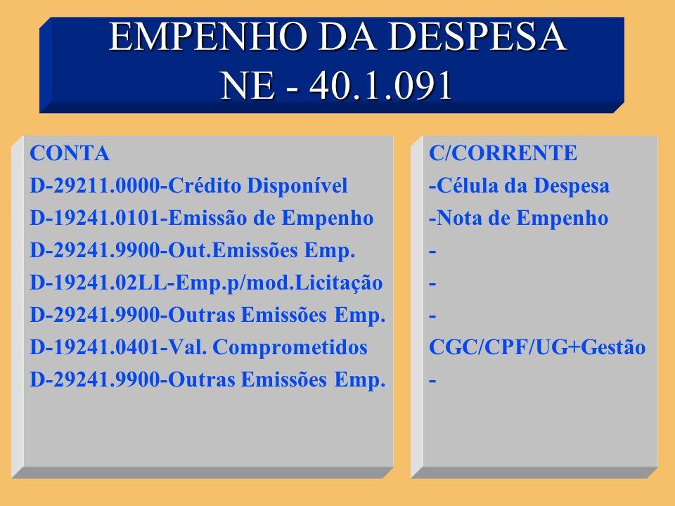 ANULAÇÃO DE PRÉ-EMPENHO NE - 40.1.083 CONTA D-29212.0500-Créd.Pré-Emp.Líquido D-29244.0100-Pré-Emp.