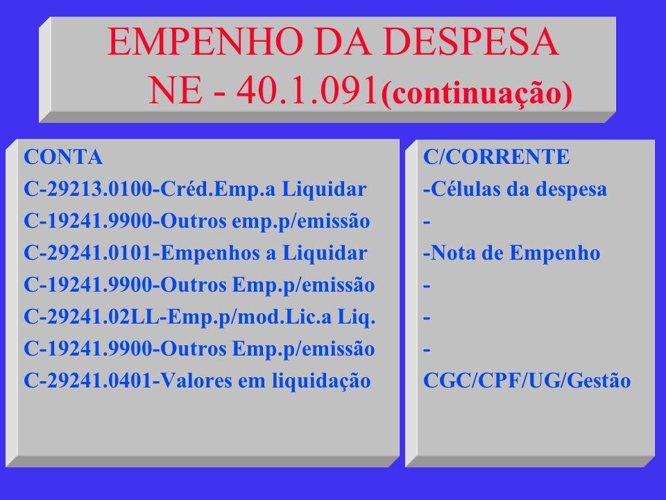 EMPENHO DA DESPESA NE - 40.1.091 CONTA D-29211.0000-Crédito Disponível D-19241.0101-Emissão de Empenho D-29241.9900-Out.Emissões Emp.