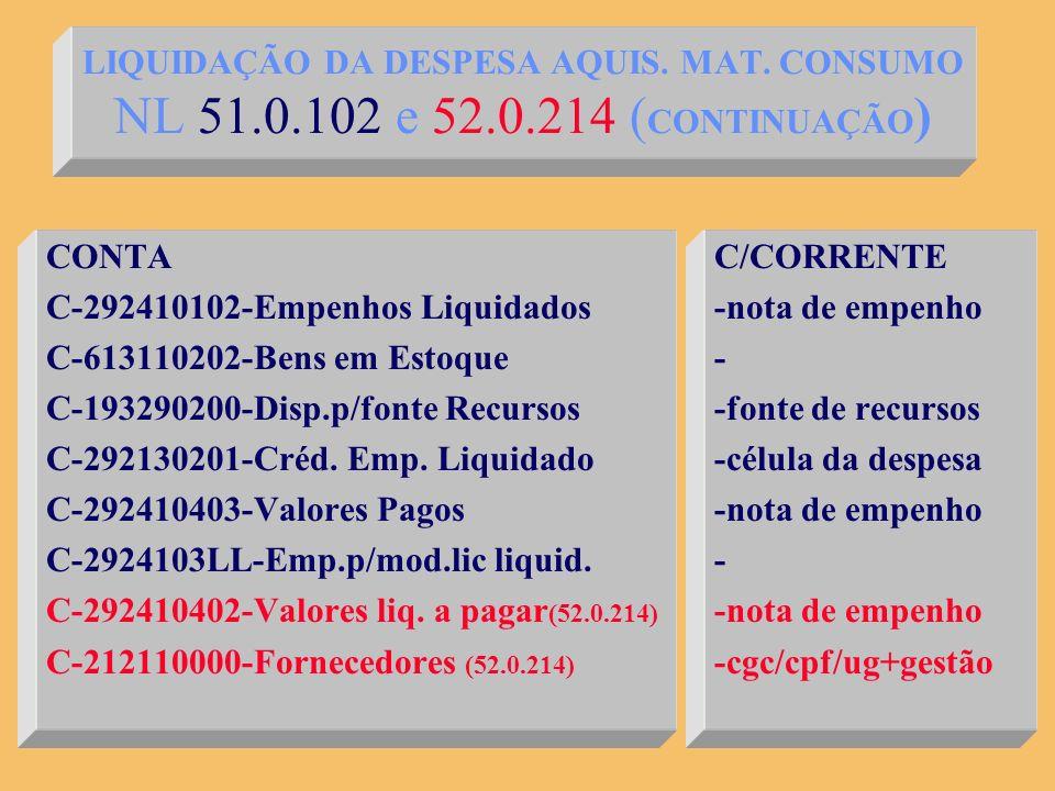 LIQUIDAÇÃO DA DESPESA DE AQUIS.MAT.