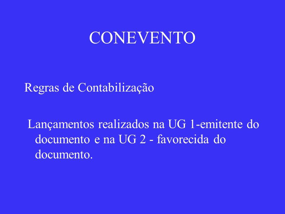 CONEVENTO Inscrição 2 Conta corrente : 0177000000 Tipo : Fonte de recursos Uso : Aplicar no roteiro da UG2 Classificação 1 : 3.3.4.9.0.36.YY Classificação 2 : 4.1.8.0.0.00.00