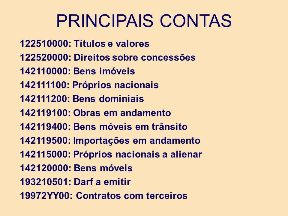 PRINCIPAIS CONTAS 111130000: Aplicações financeiras 112160400: Limite de saque com vinc.