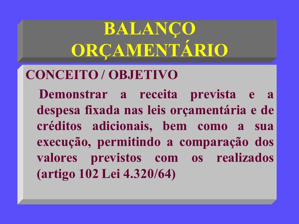 ESTRUTURA PADRÃO BALANÇOSTÍTULOS VALORES POSITIVOS VALORES NEGATIVOS ( + )( - ) SOMA VAL.POSITIVOSSOMA VAL.