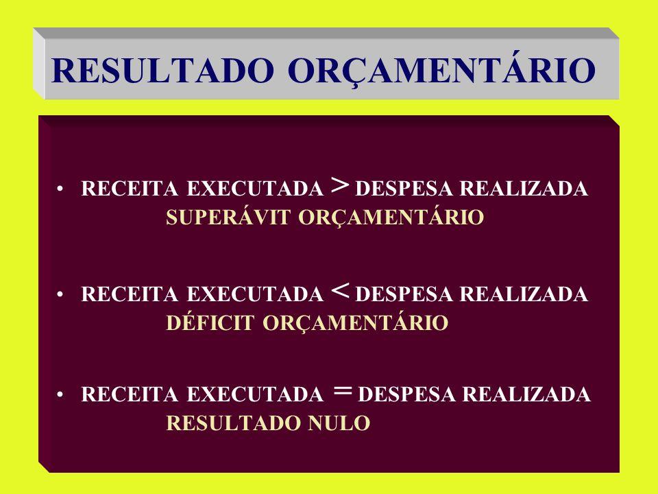 BALANÇO ORÇAMENTÁRIO Demonstrará as receitas classificadas por categoria econômica, e as despesas por tipo de crédito e categoria econômica.