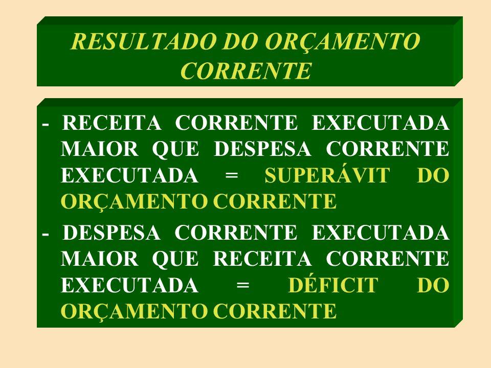 RESULTADOS POR CATEGORIA ECONÔMICA - RESULTADO DO ORÇAMENTO CORRENTE : COMPARA A RECEITA CORRENTE EXECUTADA COM A DESPESA CORRENTE EXECUTADA - RESULTADO DO ORÇAMENTO DE CAPITAL: COMPARA A RECEITA DE CAPITAL EXECUTADA COM A DESPESA DE CAPITAL EXECUTADA
