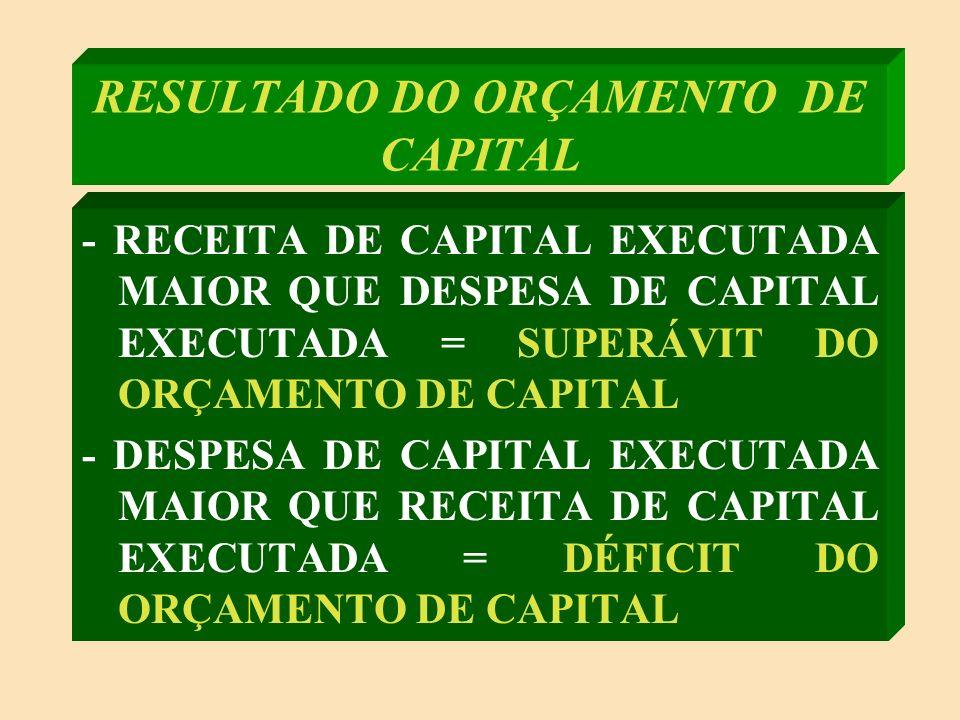 RESULTADO DO ORÇAMENTO CORRENTE - RECEITA CORRENTE EXECUTADA MAIOR QUE DESPESA CORRENTE EXECUTADA = SUPERÁVIT DO ORÇAMENTO CORRENTE - DESPESA CORRENTE EXECUTADA MAIOR QUE RECEITA CORRENTE EXECUTADA = DÉFICIT DO ORÇAMENTO CORRENTE