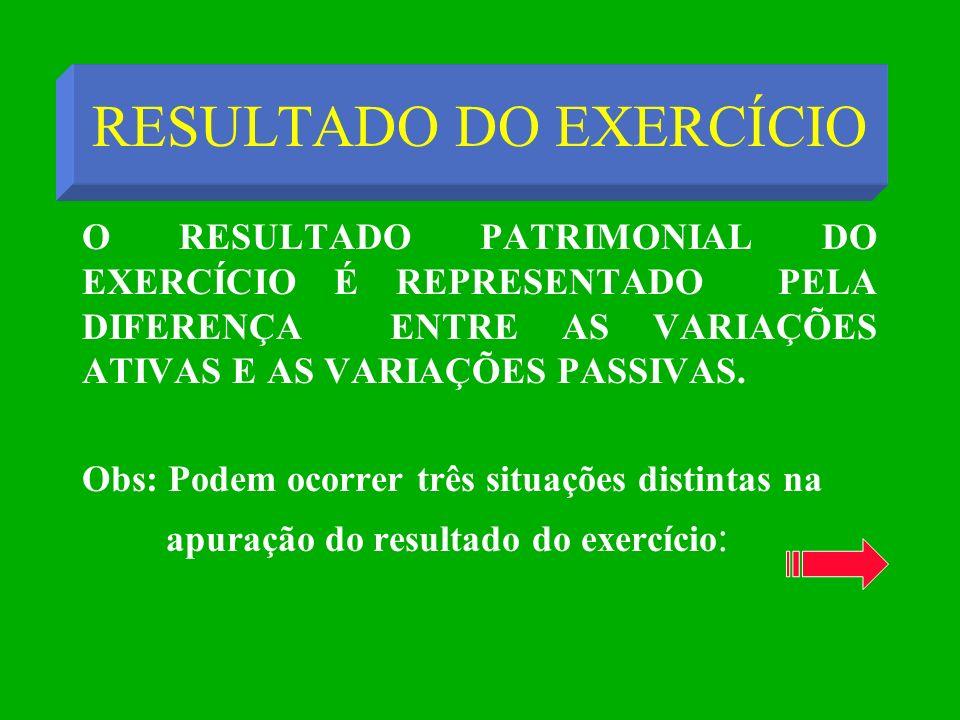 VARIAÇÕES PATRIMONIAIS AS VARIAÇÕES PASSIVAS CAUSAM DIMINUIÇÃO NO PATRIMÔNIO ( CLASSES 3 DESPESA E 5 RESULTADO NEGATIVO ).
