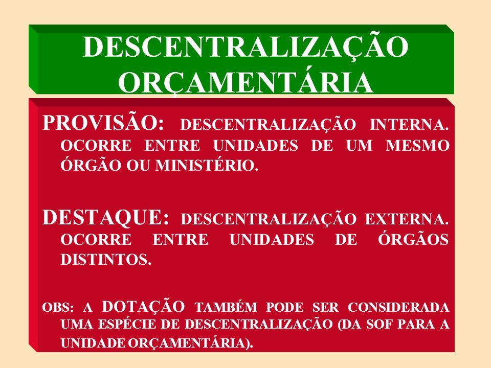 DESCENTRALIZAÇÃO ORÇAMENTÁRIA E FINANCEIRA AS DOTAÇÕES ORÇAMENTÁRIAS APROVADAS DEVEM SER DESCENTRALIZADAS PARA AS UNIDADES ADMINISTRATIVAS.