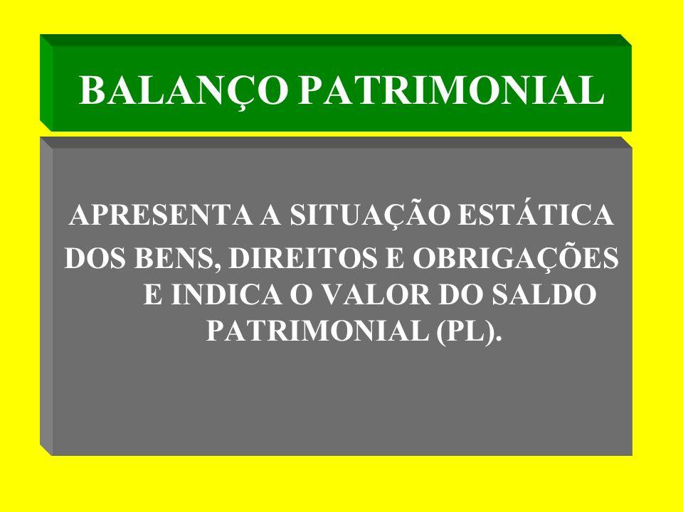DEMONSTRAÇÃO DAS VARIAÇÕES PATRIMONIAIS VARIAÇÕES ATIVAS RESULTANTES DO ORÇAMENTO - RECEITA CORRENTE TRIBUTÁRIA CONTRIBUIÇÕES - RECEITA DE CAPITAL OPERAÇÕES DE CRÉDITO ALIENAÇÃO DE BENS - MUTAÇÕES ATIVAS AQUISIÇÃO DE BENS INDEPENDENTES DO ORÇAMENTO - INSCRIÇÃO DA DÍVIDA ATIVA - CANCELAMENTO DE RESTOS A PAGAR SOMA DAS VAR.