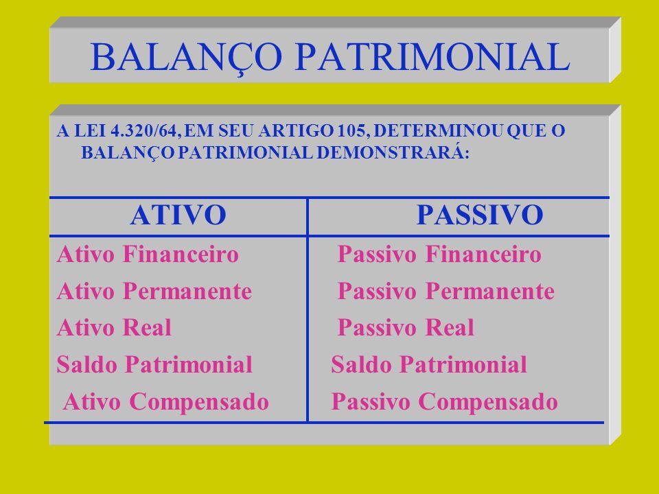 BALANÇO PATRIMONIAL APRESENTA A SITUAÇÃO ESTÁTICA DOS BENS, DIREITOS E OBRIGAÇÕES E INDICA O VALOR DO SALDO PATRIMONIAL (PL).