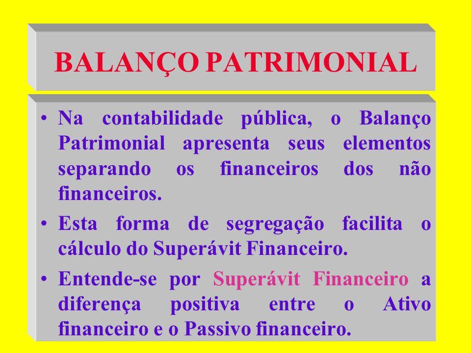 BALANÇO PATRIMONIAL A LEI 4.320/64, EM SEU ARTIGO 105, DETERMINOU QUE O BALANÇO PATRIMONIAL DEMONSTRARÁ: ATIVO PASSIVO Ativo Financeiro Passivo Financeiro Ativo Permanente Passivo Permanente Ativo Real Passivo RealSaldo Patrimonial Ativo Compensado Passivo Compensado