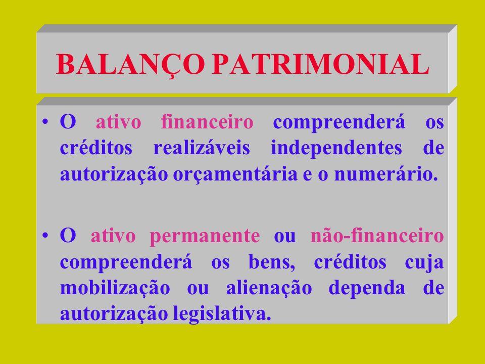BALANÇO PATRIMONIAL Na contabilidade pública, o Balanço Patrimonial apresenta seus elementos separando os financeiros dos não financeiros.
