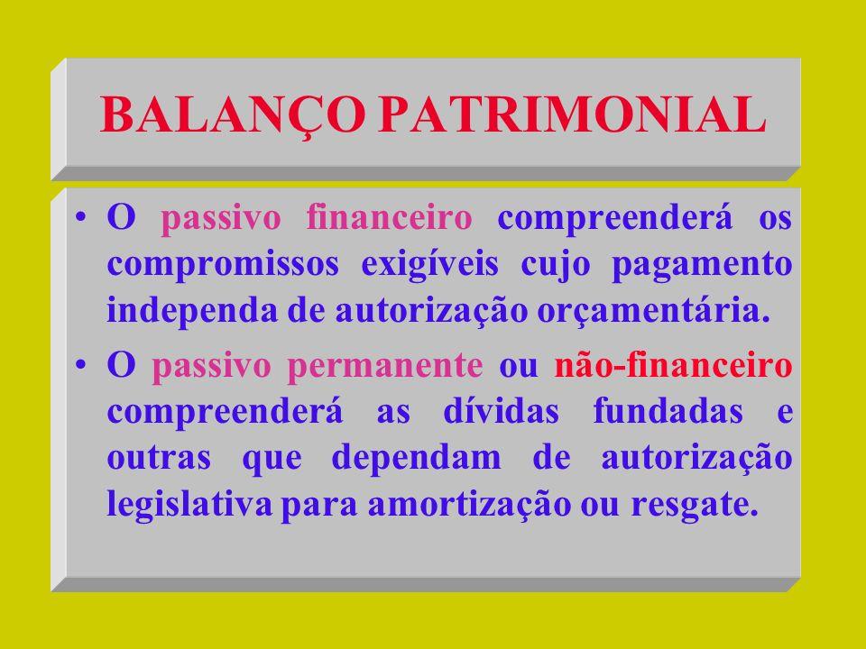 BALANÇO PATRIMONIAL O Ativo Real representa o somatório do Ativo Financeiro com o Ativo Permanente ou Não Financeiro.