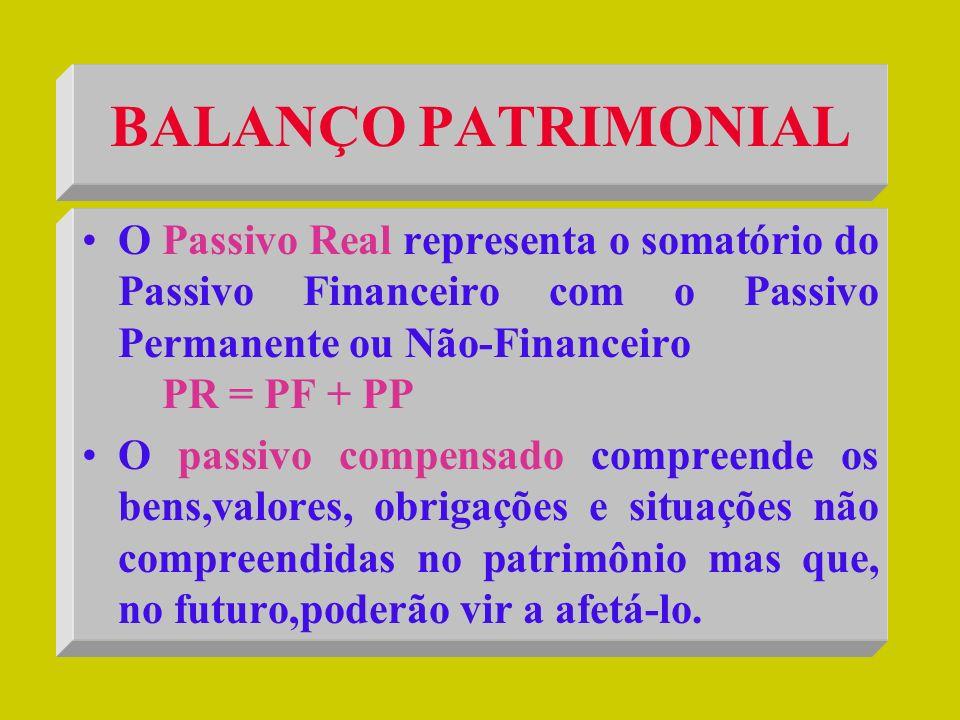 BALANÇO PATRIMONIAL O passivo financeiro compreenderá os compromissos exigíveis cujo pagamento independa de autorização orçamentária.
