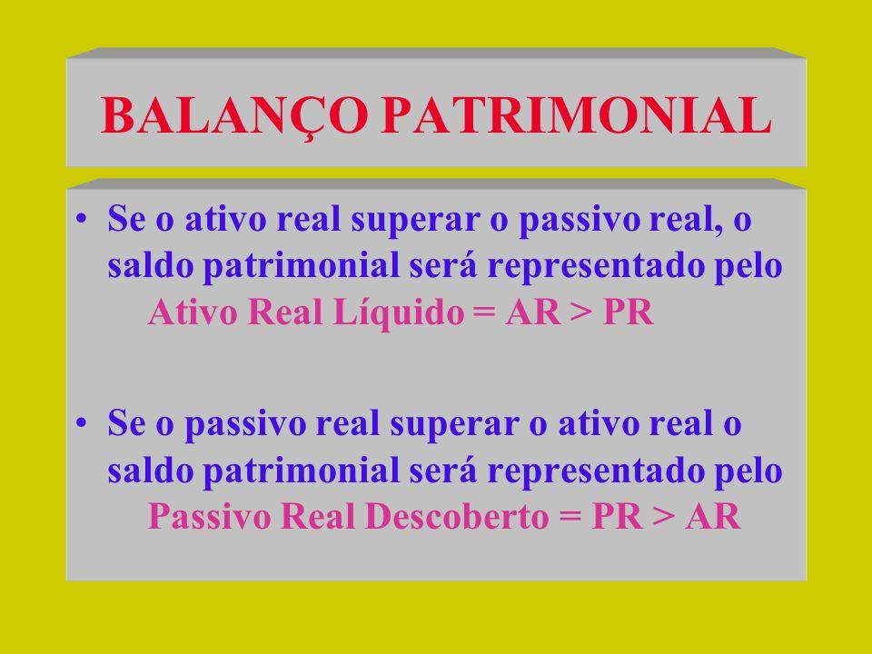 BALANÇO PATRIMONIAL O Saldo Patrimonial é resultado da comparação do Ativo Real com o Passivo Real.