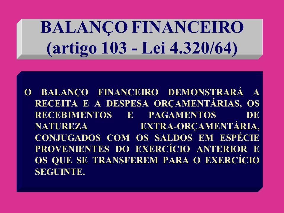 BALANÇO PATRIMONIAL ATIVOPASSIVO Financeiro (AF)Financeiro (PF) Permanente (AP)Permanente (PP) Ativo Real (AR = AF+AP)Passivo Real ( PR = PF+PP)Saldo Patrimonial (SP) Passivo Real DescobertoAtivo Real Líquido (PR>AR)(AR>PR) Compensado (AC)Compensado (PC) Ativo Total (AR+SP+AC) Passivo Total (PR+SP+PC) ATIVOPASSIVO Financeiro (AF)Financeiro (PF) Permanente (AP)Permanente (PP) Ativo Real (AR = AF+AP)Passivo Real ( PR = PF+PP)Saldo Patrimonial (SP) Passivo Real DescobertoAtivo Real Líquido (PR>AR)(AR>PR) Compensado (AC)Compensado (PC) Ativo Total (AR+SP+AC) Passivo Total (PR+SP+PC)