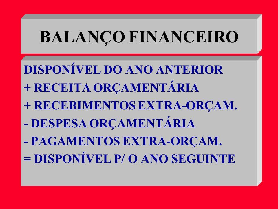 BALANÇO FINANCEIRO (artigo 103 - Lei 4.320/64) O BALANÇO FINANCEIRO DEMONSTRARÁ A RECEITA E A DESPESA ORÇAMENTÁRIAS, OS RECEBIMENTOS E PAGAMENTOS DE NATUREZA EXTRA-ORÇAMENTÁRIA, CONJUGADOS COM OS SALDOS EM ESPÉCIE PROVENIENTES DO EXERCÍCIO ANTERIOR E OS QUE SE TRANSFEREM PARA O EXERCÍCIO SEGUINTE.