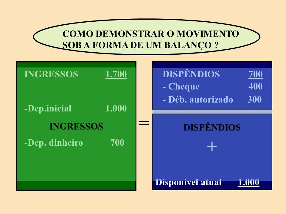 BALANÇO FINANCEIRO MOVIMENTO BANCÁRIO DE OUT/X1 DATAHISTORICOMOVIM.SALDO D/C 01.10DEP.